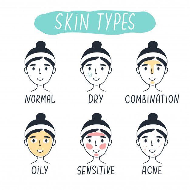 How do I determine my skin type?